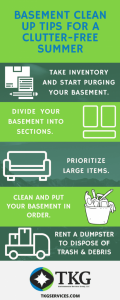 Basement clean up tips Waukegan Illinois